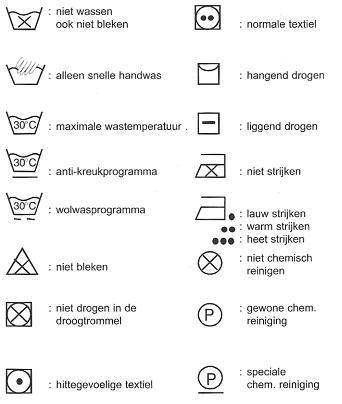 wasadvies voorschriften